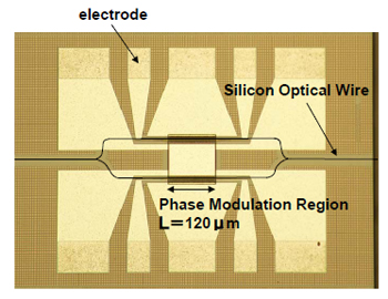 Silicon MOS Optical Modulator Consisting of a Mach-Zehnder Interferometer Structure